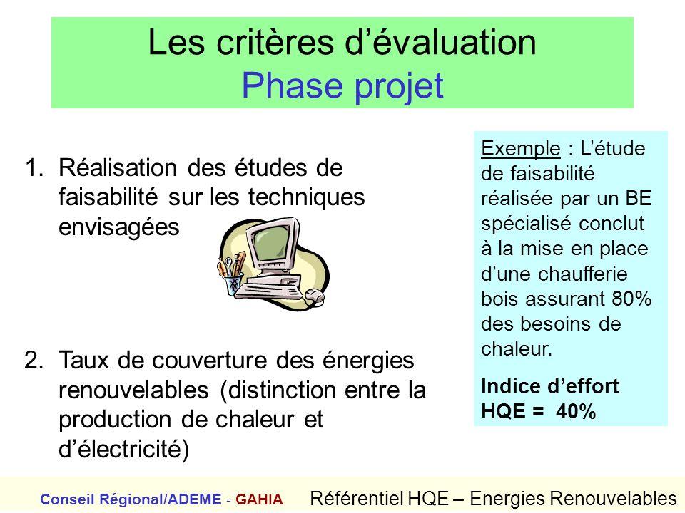 Les critères d'évaluation Phase projet