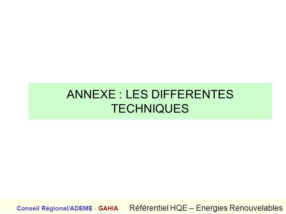 ANNEXE : LES DIFFERENTES TECHNIQUES