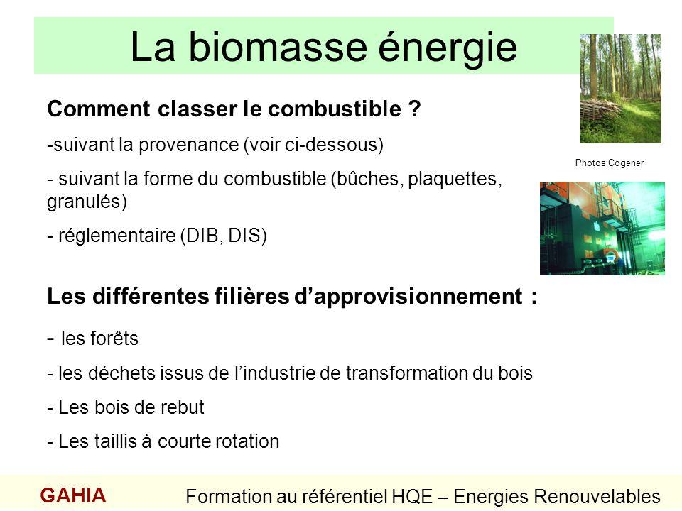 Formation au référentiel HQE – Energies Renouvelables