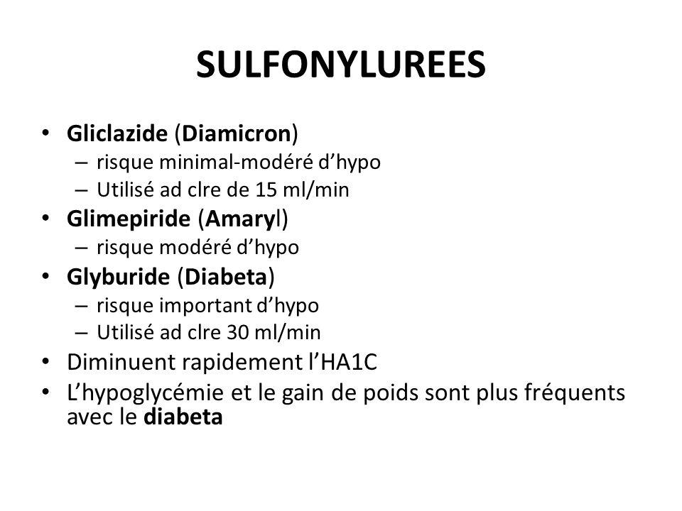 SULFONYLUREES Gliclazide (Diamicron) Glimepiride (Amaryl)