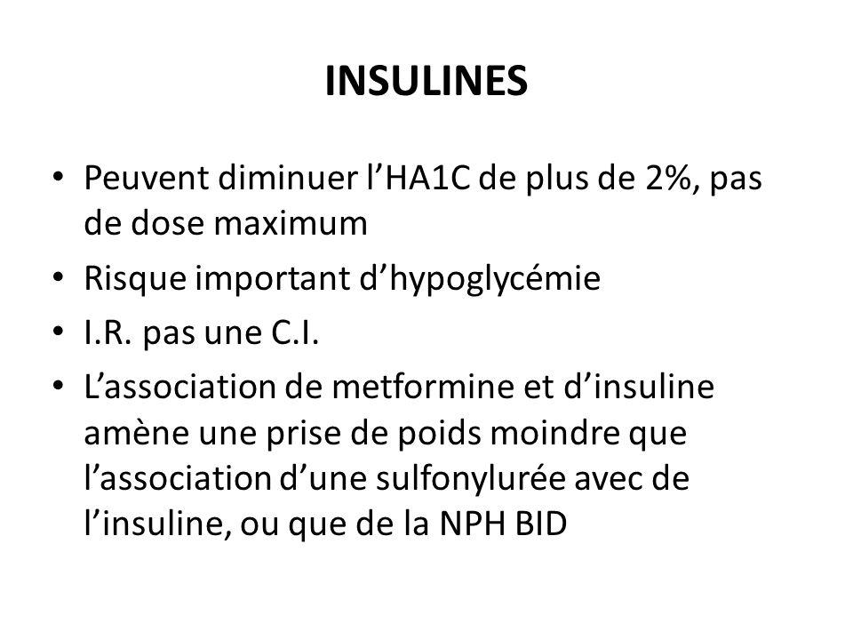 INSULINES Peuvent diminuer l'HA1C de plus de 2%, pas de dose maximum