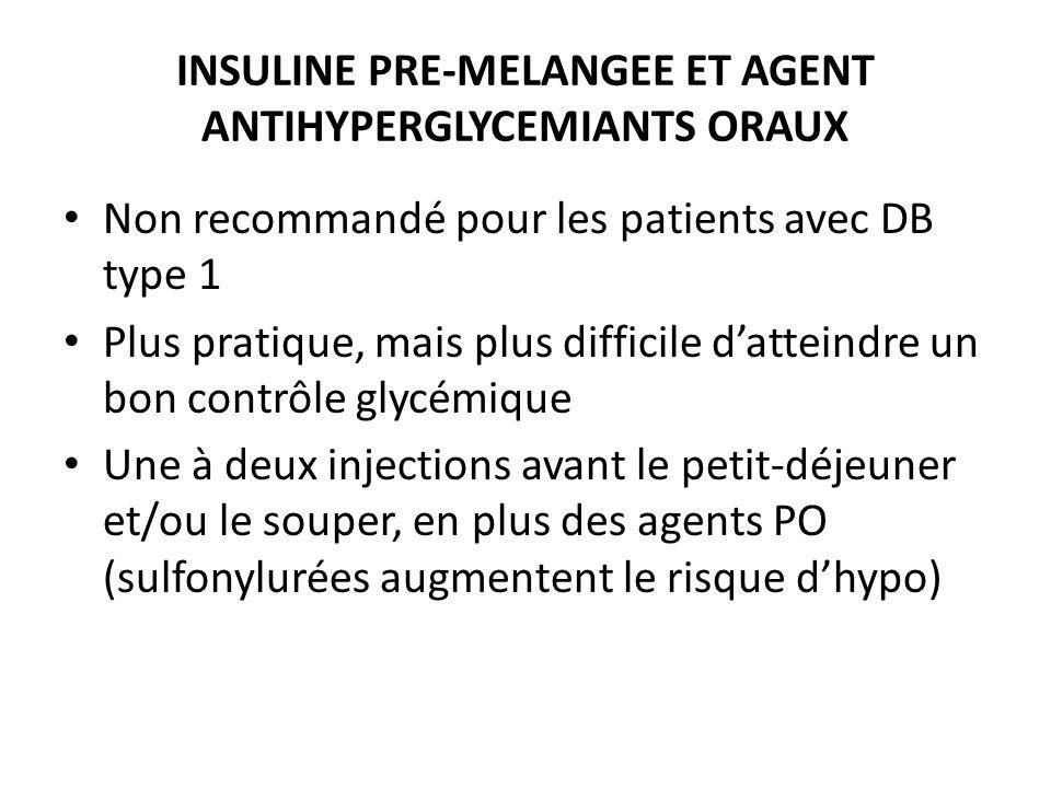 INSULINE PRE-MELANGEE ET AGENT ANTIHYPERGLYCEMIANTS ORAUX