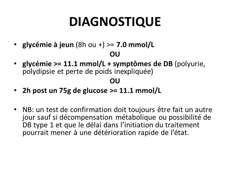 DIAGNOSTIQUE glycémie à jeun (8h ou +) >= 7.0 mmol/L OU