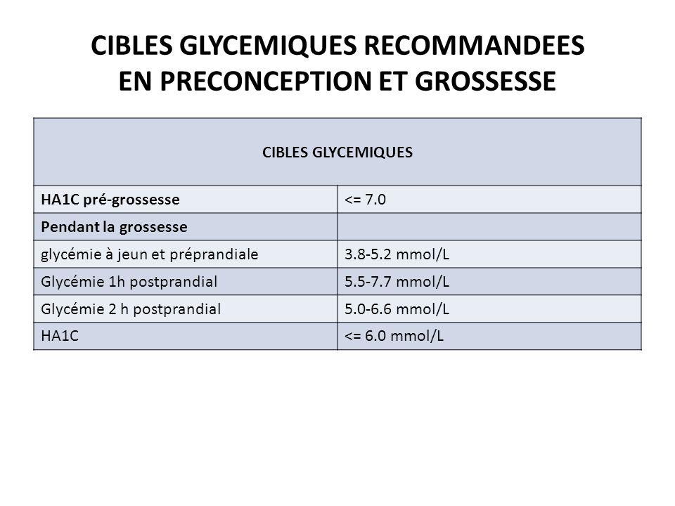 CIBLES GLYCEMIQUES RECOMMANDEES EN PRECONCEPTION ET GROSSESSE