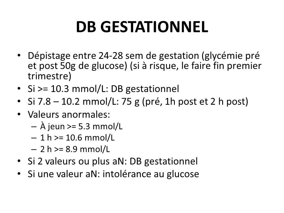 DB GESTATIONNEL Dépistage entre 24-28 sem de gestation (glycémie pré et post 50g de glucose) (si à risque, le faire fin premier trimestre)