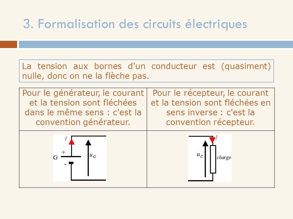 3. Formalisation des circuits électriques