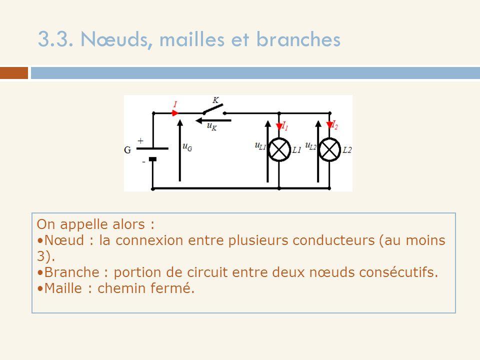 3.3. Nœuds, mailles et branches