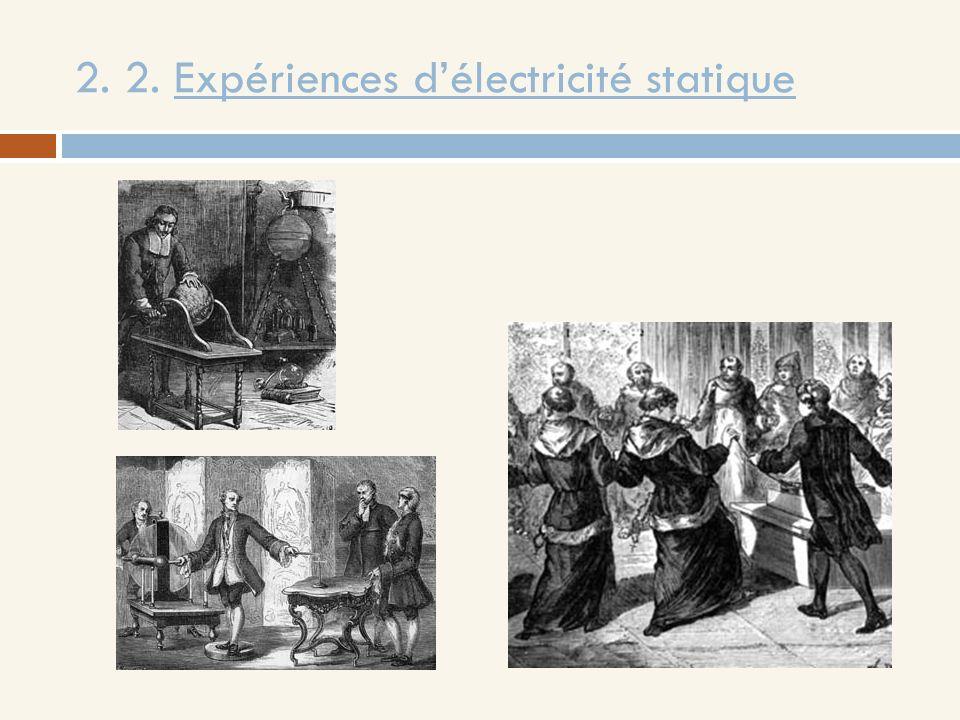 2. 2. Expériences d'électricité statique
