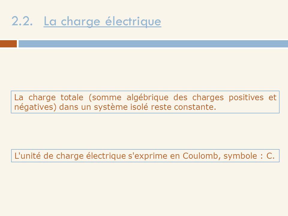 2.2. La charge électrique La charge totale (somme algébrique des charges positives et négatives) dans un système isolé reste constante.