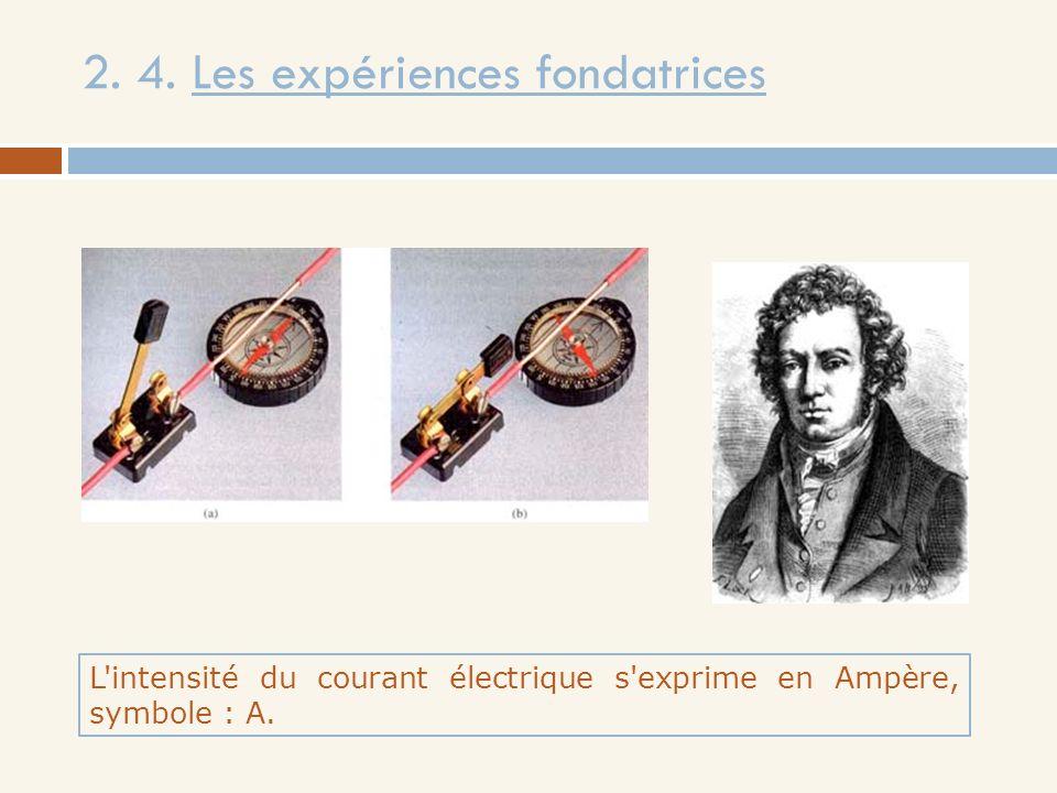 2. 4. Les expériences fondatrices