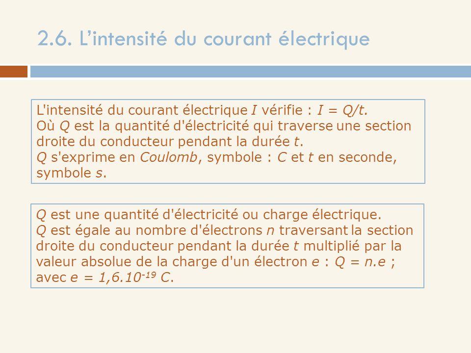2.6. L'intensité du courant électrique