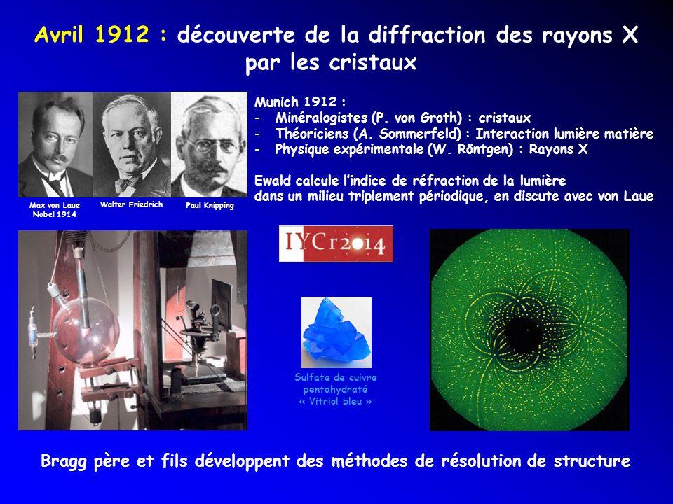 Avril 1912 : découverte de la diffraction des rayons X