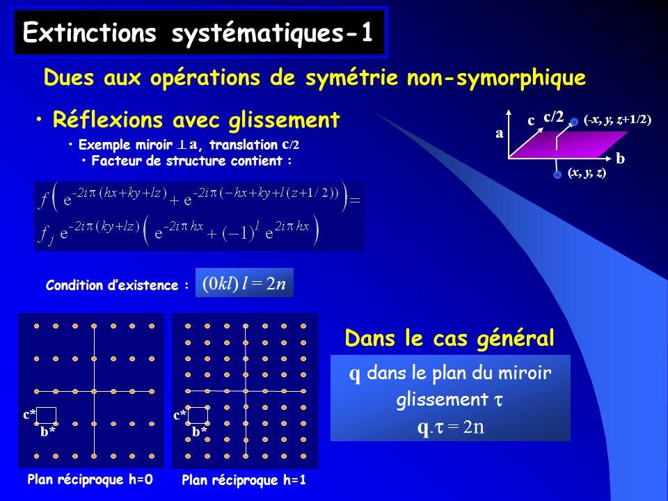 Extinctions systématiques-1