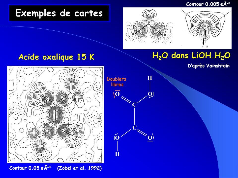 Exemples de cartes H2O dans LiOH.H2O Acide oxalique 15 K H O O C C O O