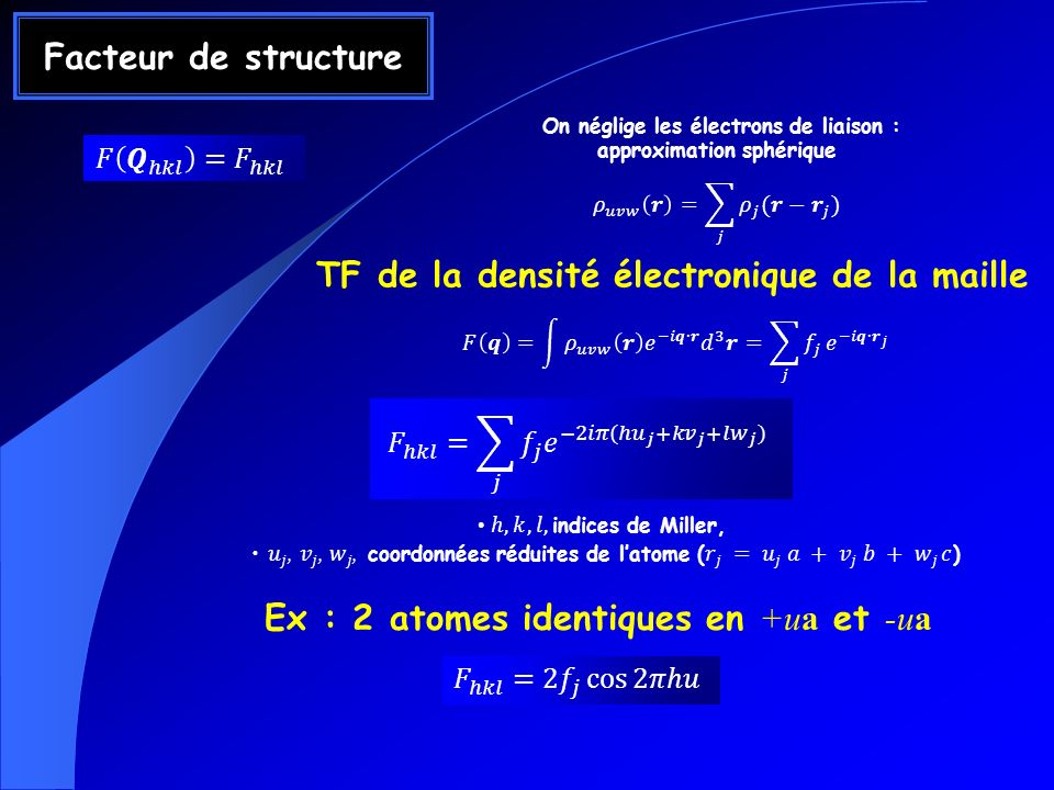 Facteur de structure TF de la densité électronique de la maille