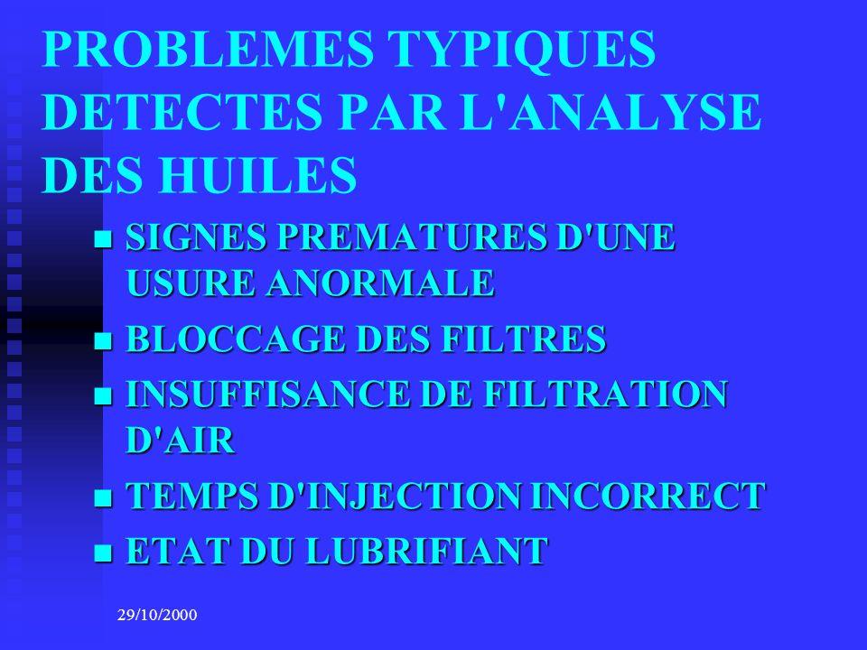 PROBLEMES TYPIQUES DETECTES PAR L ANALYSE DES HUILES