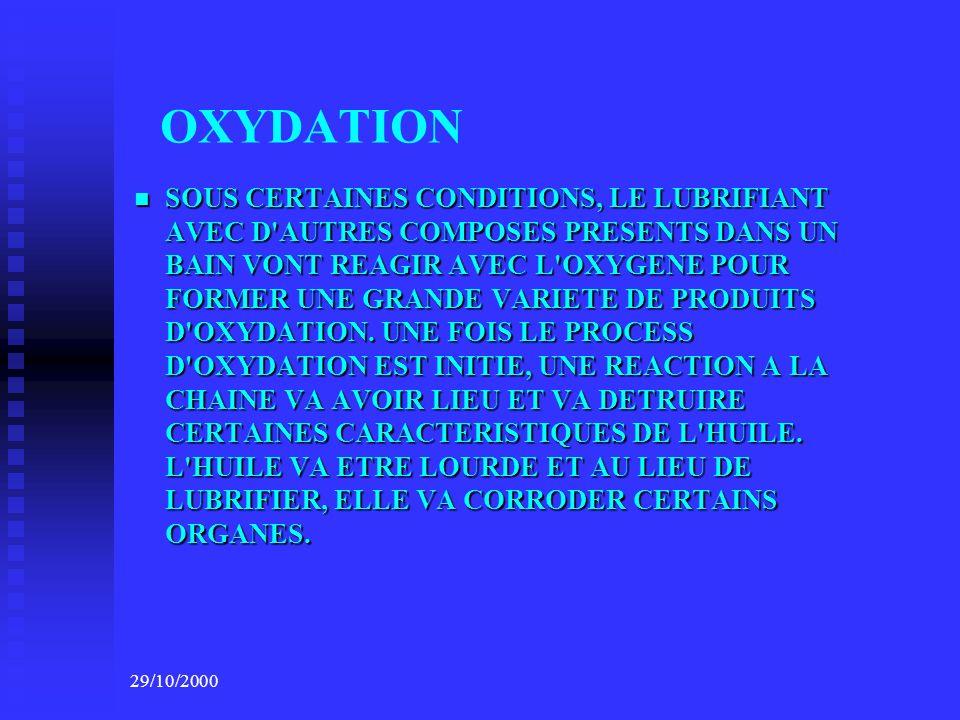 OXYDATION