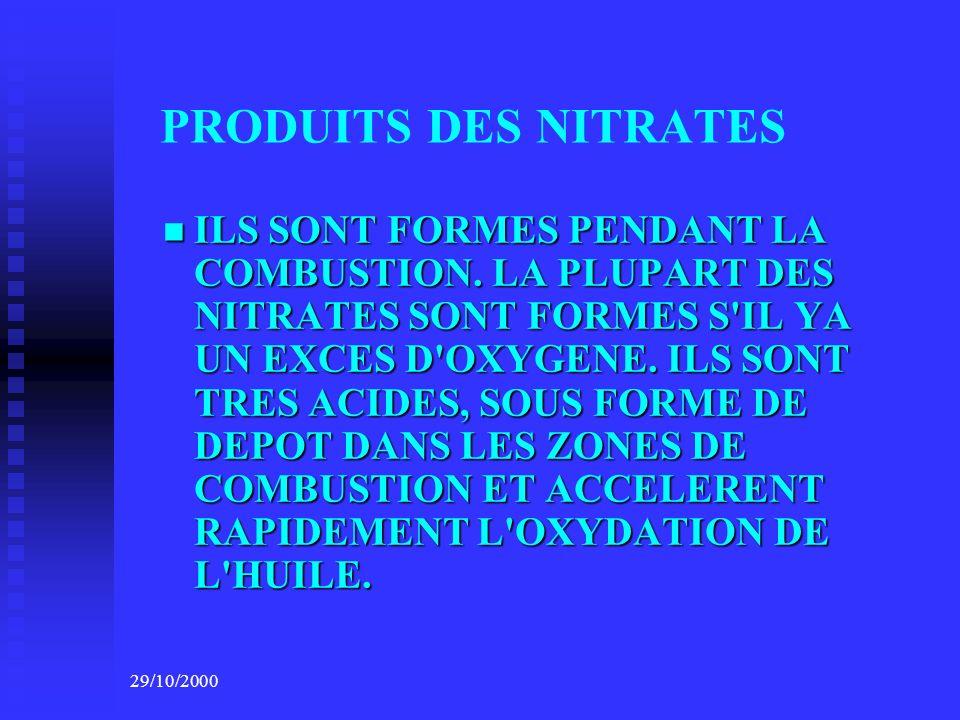 PRODUITS DES NITRATES