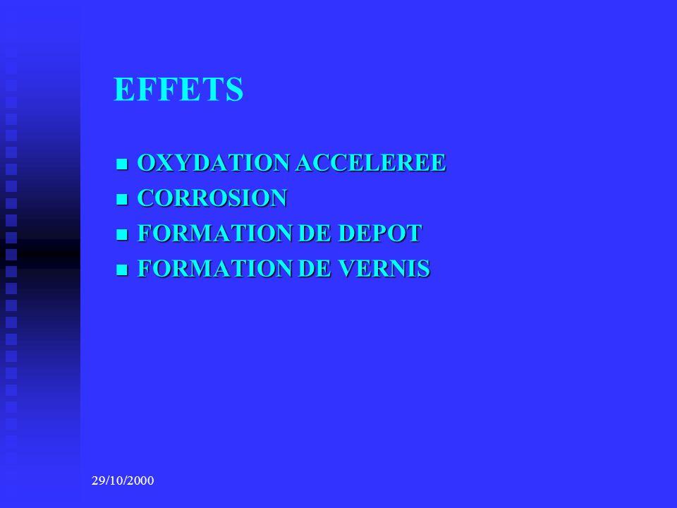 EFFETS OXYDATION ACCELEREE CORROSION FORMATION DE DEPOT