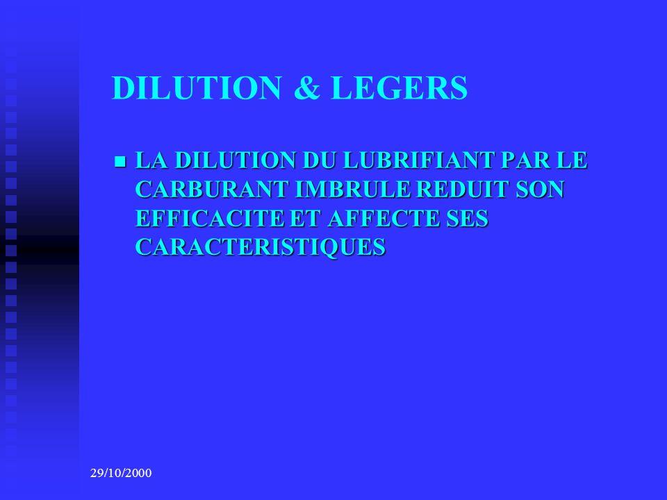 DILUTION & LEGERS LA DILUTION DU LUBRIFIANT PAR LE CARBURANT IMBRULE REDUIT SON EFFICACITE ET AFFECTE SES CARACTERISTIQUES.