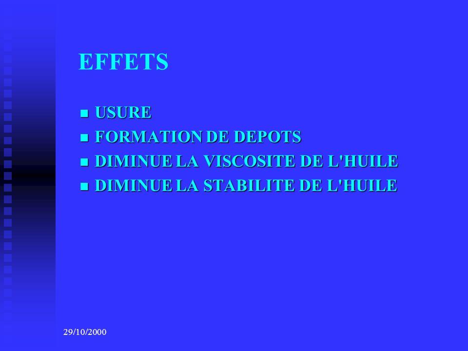 EFFETS USURE FORMATION DE DEPOTS DIMINUE LA VISCOSITE DE L HUILE