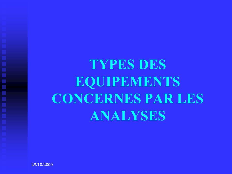 TYPES DES EQUIPEMENTS CONCERNES PAR LES ANALYSES