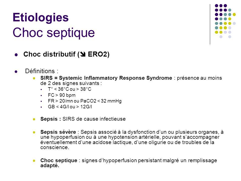 Etiologies Choc septique