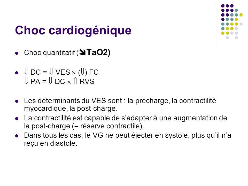Choc cardiogénique Choc quantitatif (TaO2)  DC =  VES  () FC