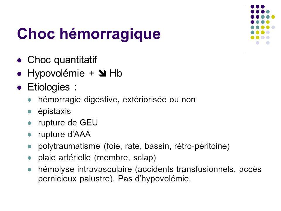 Choc hémorragique Choc quantitatif Hypovolémie +  Hb Etiologies :