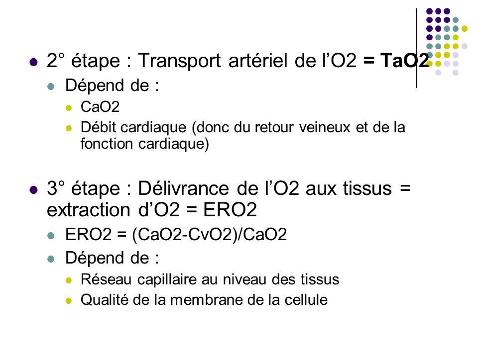 2° étape : Transport artériel de l'O2 = TaO2