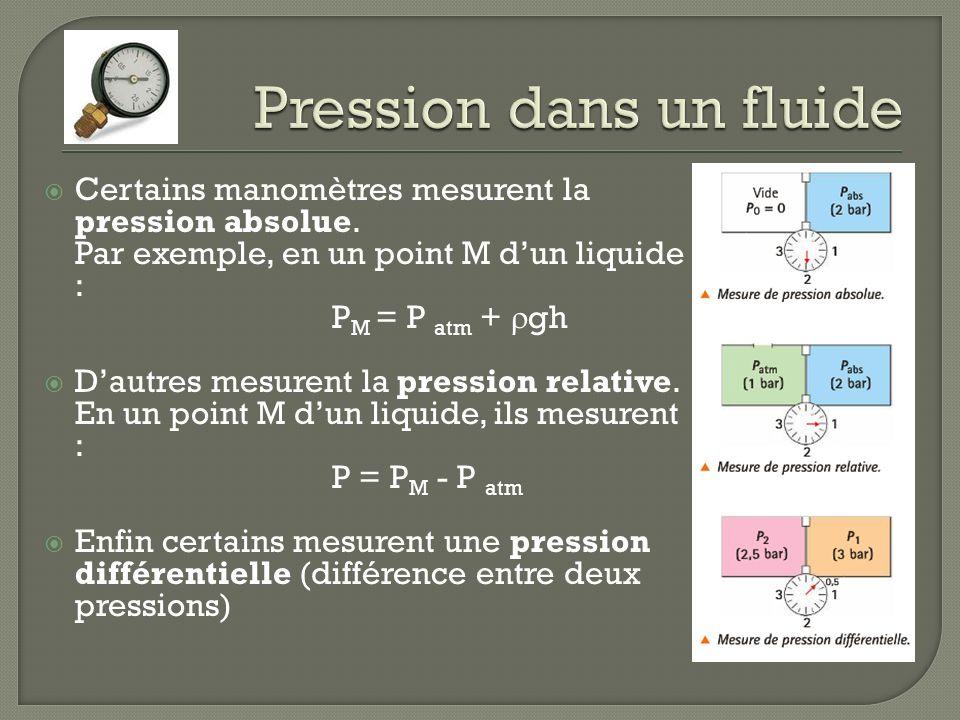 Pression dans un fluide