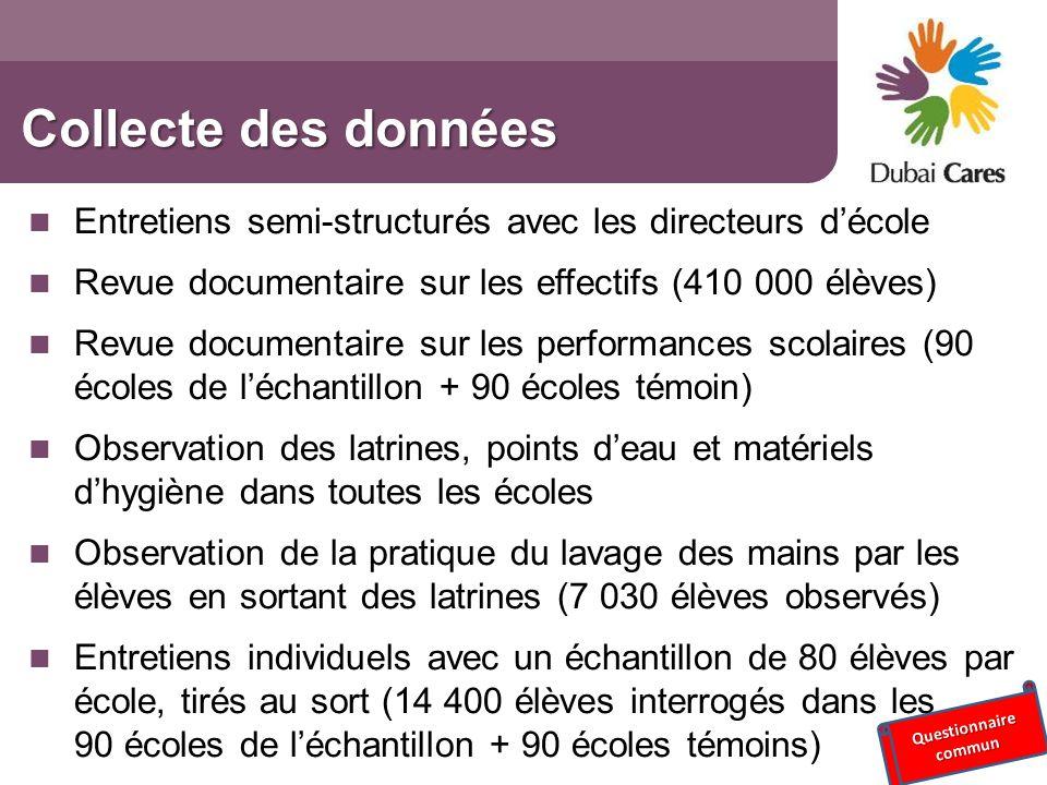 Collecte des données Entretiens semi-structurés avec les directeurs d'école. Revue documentaire sur les effectifs (410 000 élèves)
