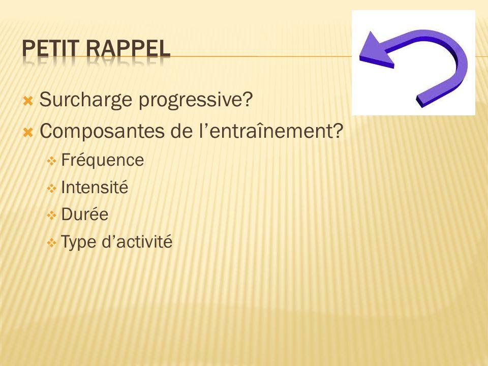 PETIT RAPPEL Surcharge progressive Composantes de l'entraînement