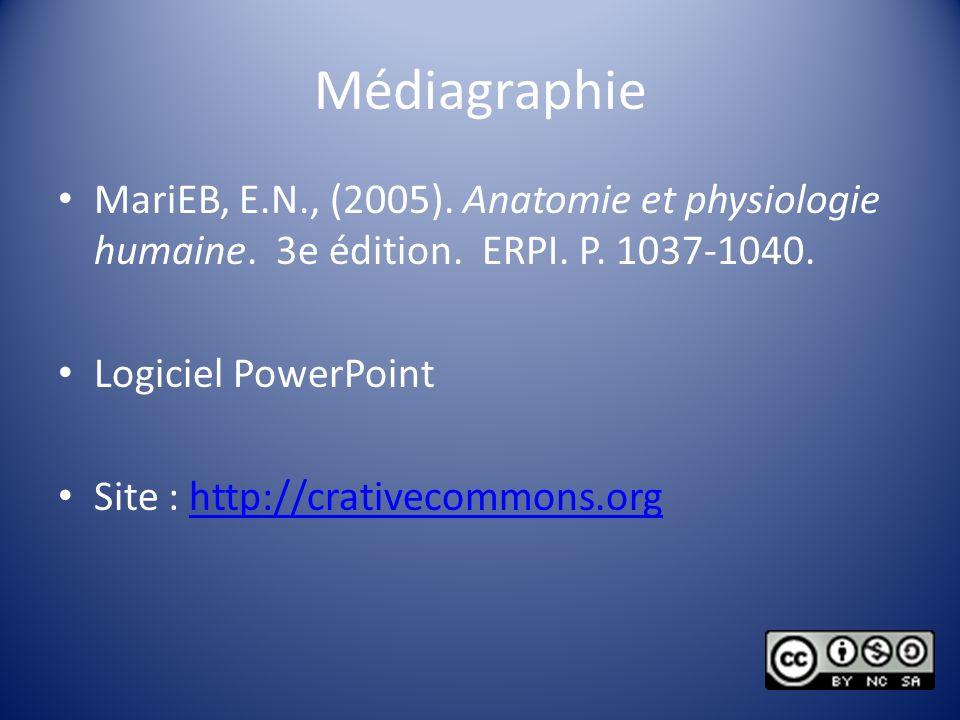 Médiagraphie MariEB, E.N., (2005). Anatomie et physiologie humaine. 3e édition. ERPI. P. 1037-1040.