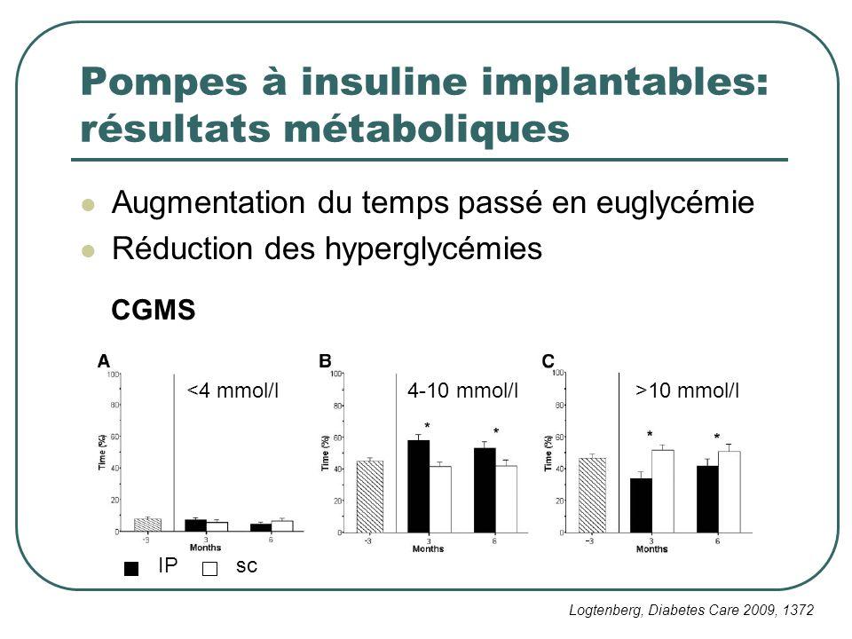 Pompes à insuline implantables: résultats métaboliques