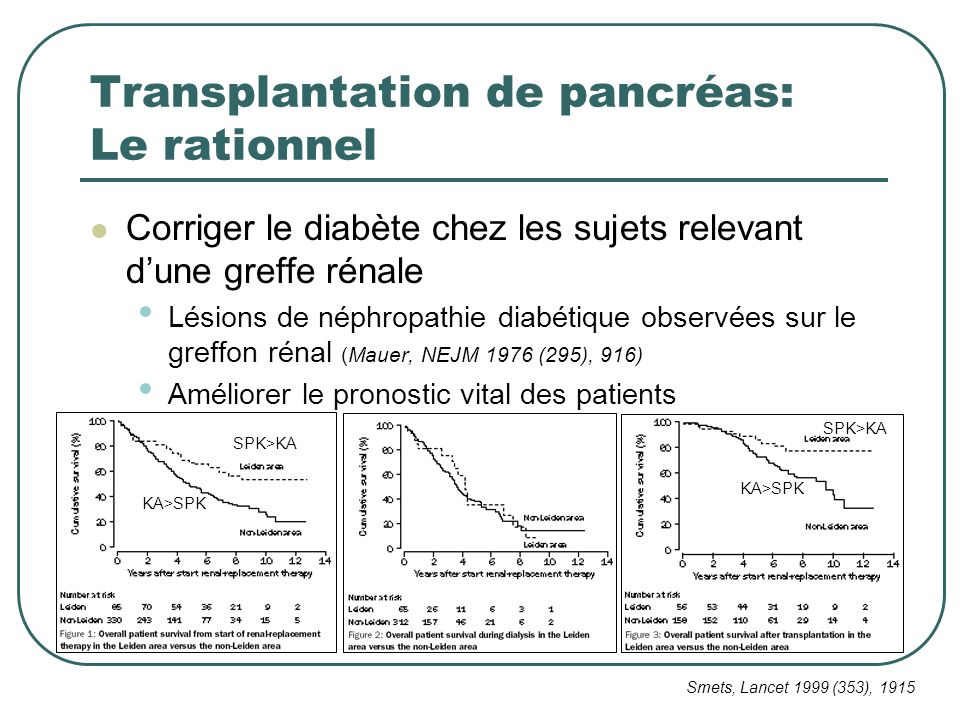Transplantation de pancréas: Le rationnel
