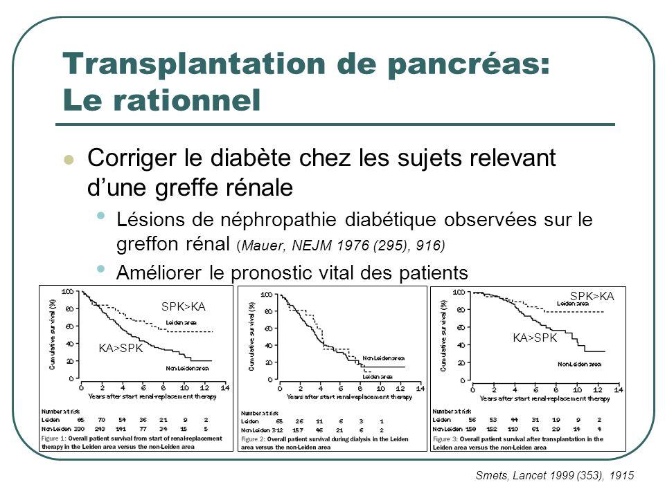 Transplantation de pancréas: Le rationnel