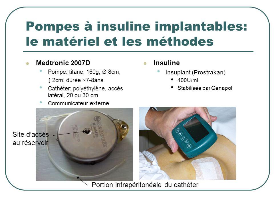 Pompes à insuline implantables: le matériel et les méthodes