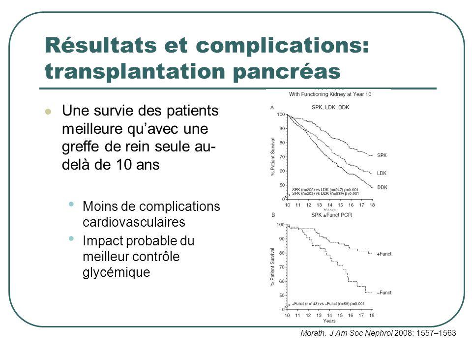 Résultats et complications: transplantation pancréas