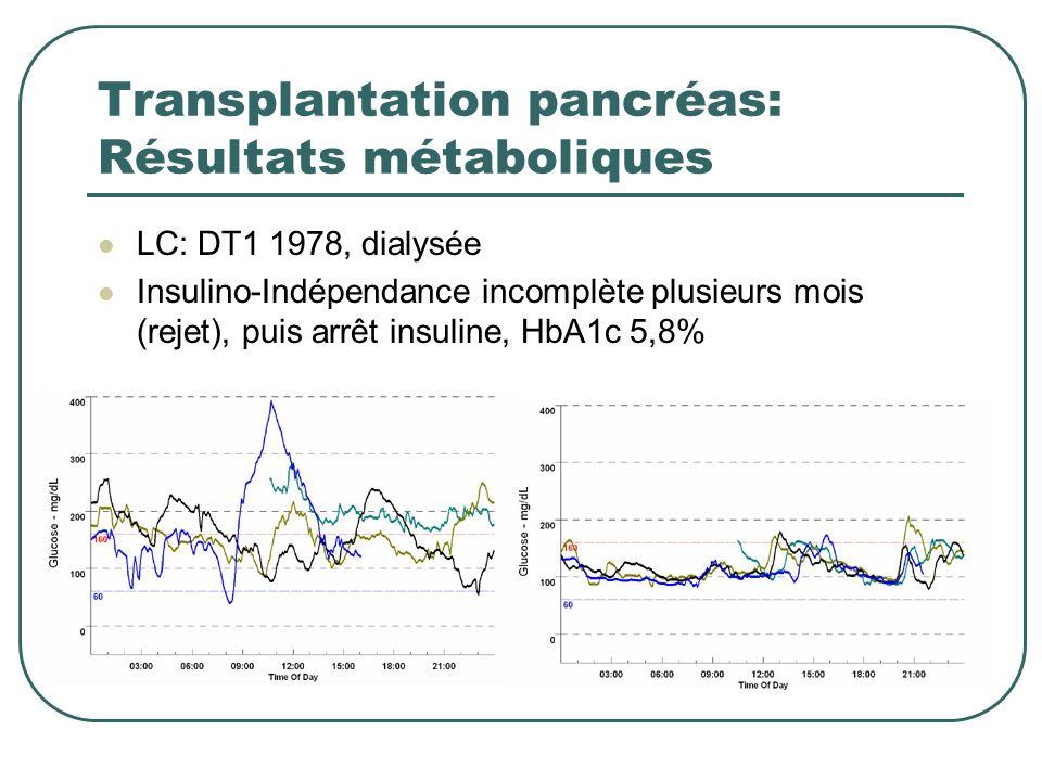 Transplantation pancréas: Résultats métaboliques
