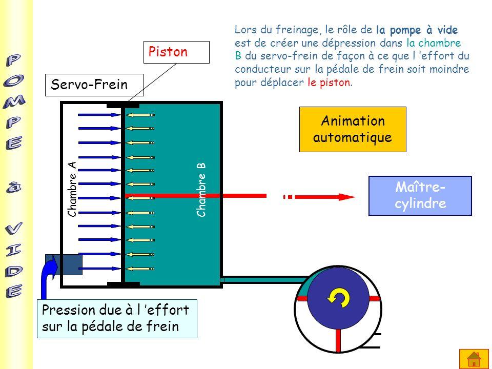 POMPE à VIDE Piston Servo-Frein Animation automatique Maître-cylindre