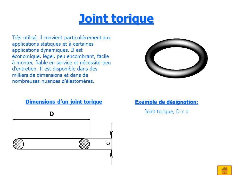 Dimensions d'un joint torique Exemple de désignation: