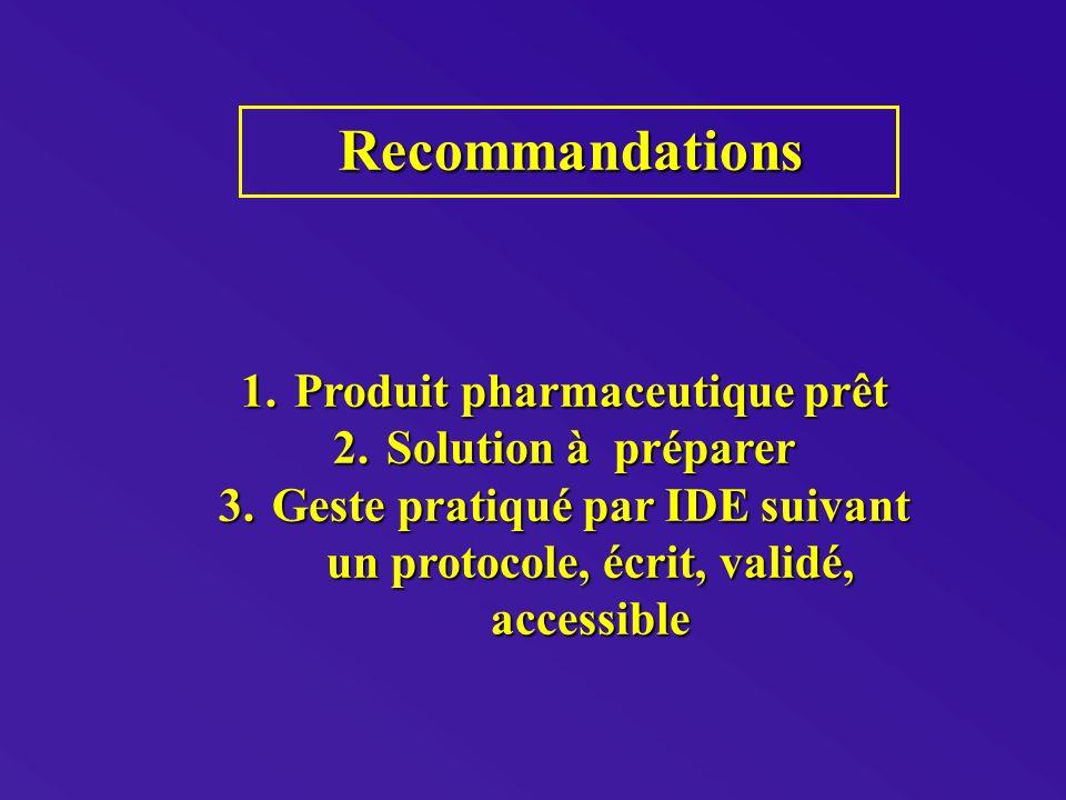 Recommandations Produit pharmaceutique prêt Solution à préparer