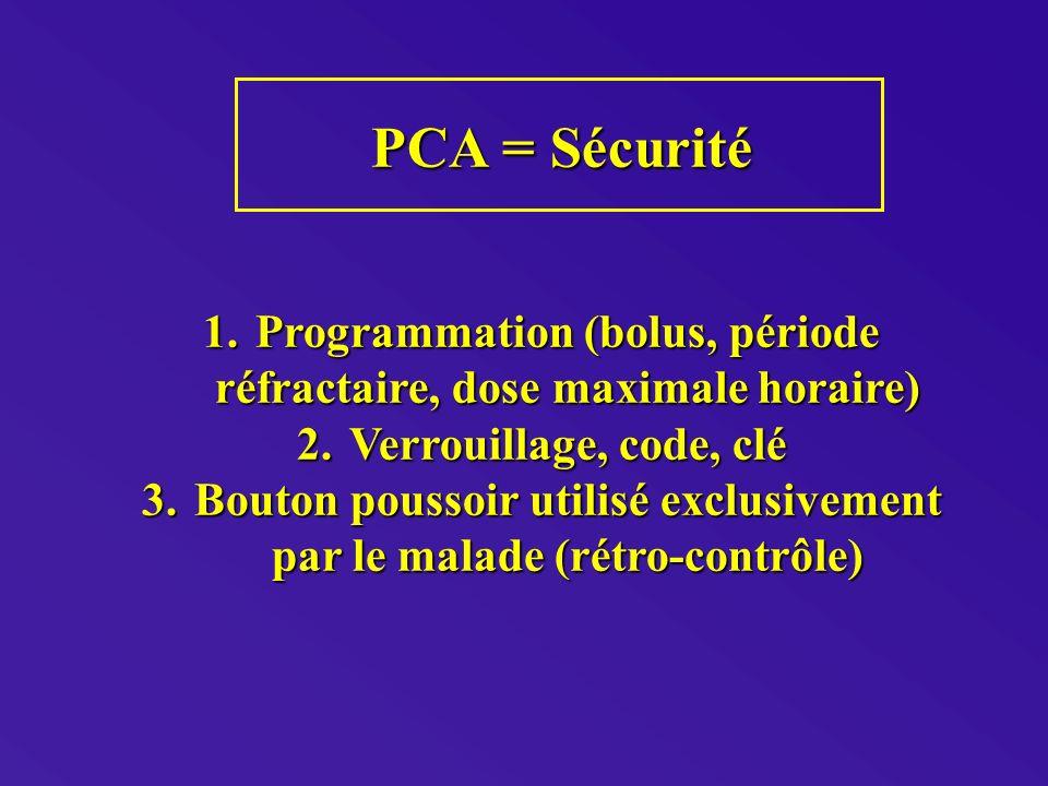 PCA = Sécurité Programmation (bolus, période réfractaire, dose maximale horaire) Verrouillage, code, clé.
