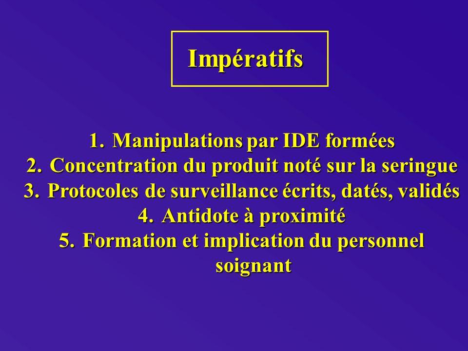 Impératifs Manipulations par IDE formées