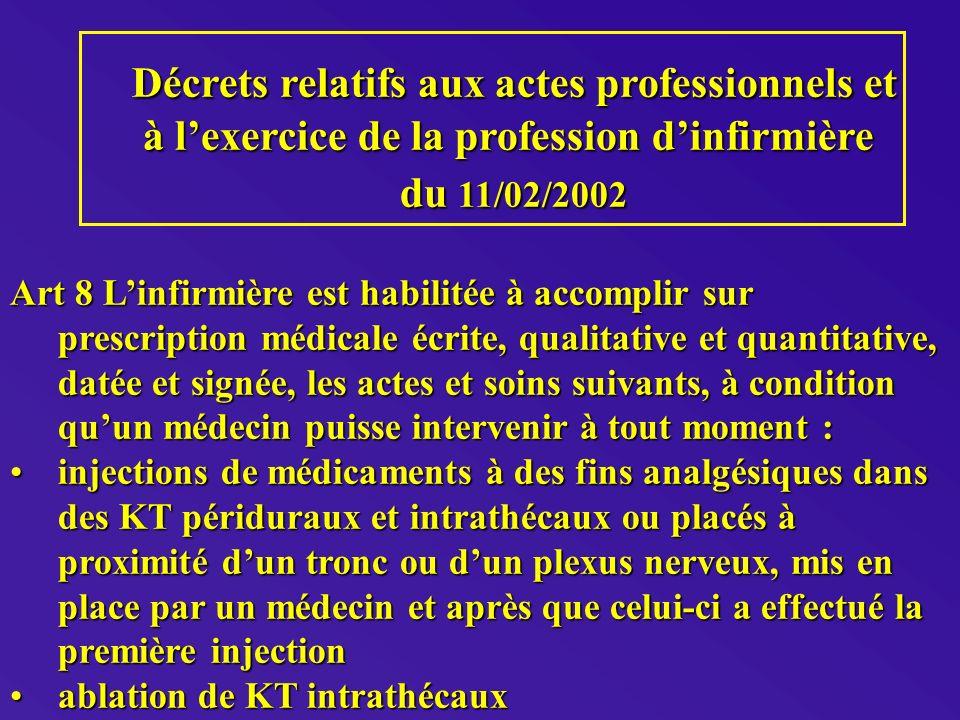 Décrets relatifs aux actes professionnels et à l'exercice de la profession d'infirmière
