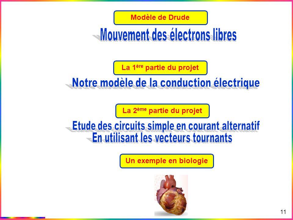 Notre modèle de la conduction électrique
