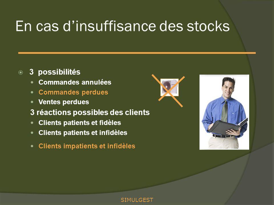 En cas d'insuffisance des stocks