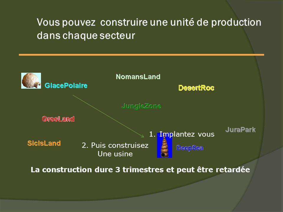 Vous pouvez construire une unité de production dans chaque secteur