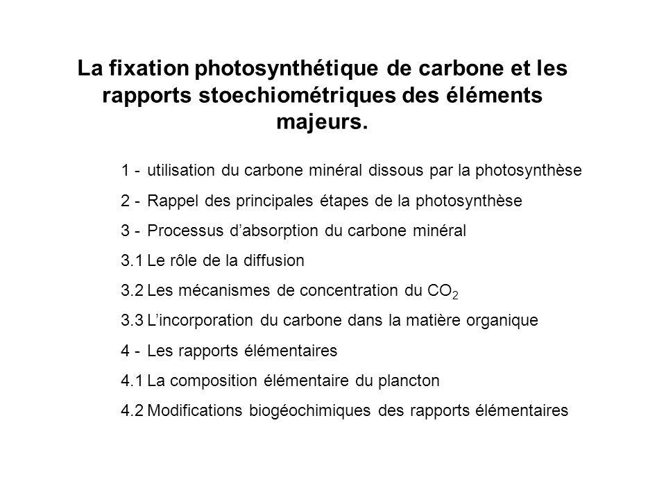 La fixation photosynthétique de carbone et les rapports stoechiométriques des éléments majeurs.